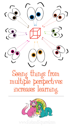 Keep kids moving - Seeing things from multiple perspectives increases learning.