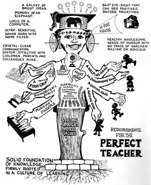 The Perfect Teacher
